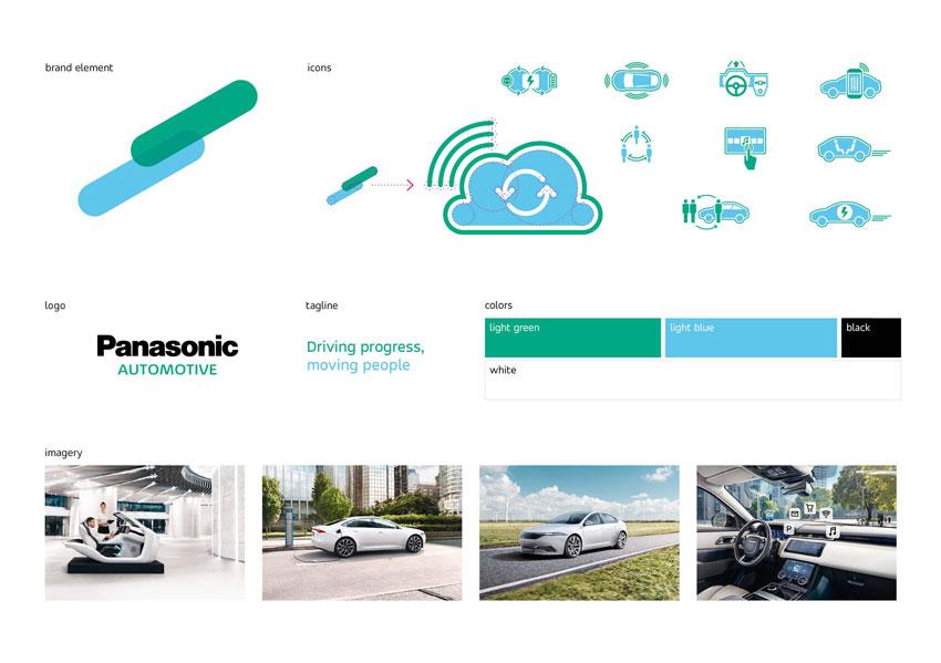 پاناسونیک برنده جایزه طراحی اتاق اتوموبیل