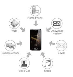 تلفن بی سیم اندروید مدل KX-PRX120