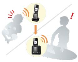 تلفن بی سیم مدل KX-TGD310-312