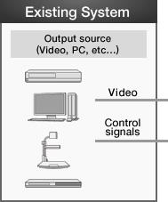 ویدئو پروژکتور سری PT-DZ870