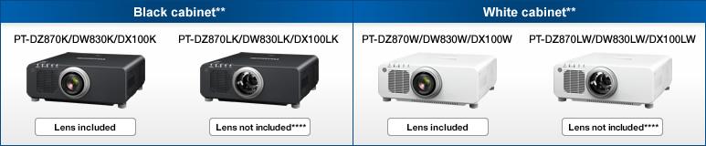 مدل های ویدئو پروژکتور سری PT-DZ870