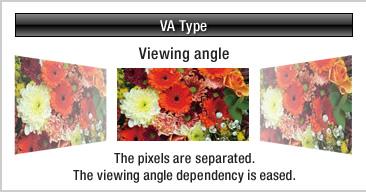 زاویه ی دید وسیع تر برای تصاویر واضح تر