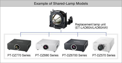 لامپ های اشتراکی