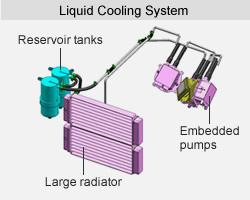 سیستم خنک کننده مایع و خنک کردن پایدار