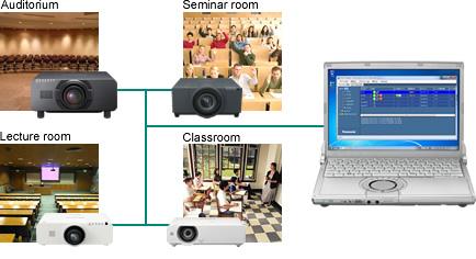 نرم افزار کنترل و مانیتورینگ چندین ویدئو پروژکتور