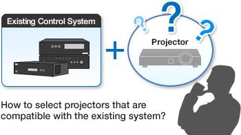 جایگزین کردن سیستم های آنالوگ با سیستم های دیجیتال