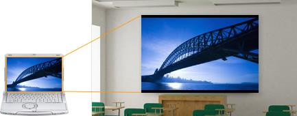 ویدئو پروژکتورهای جدید با صفحه نمایش گسترده