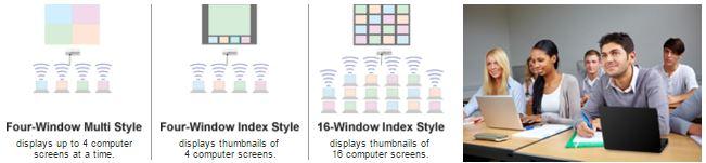 چندین PCبا استفاده از نرم افزار Wireless Manager ME