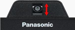 لنز دوربین در تلفن های IP پاناسونیک