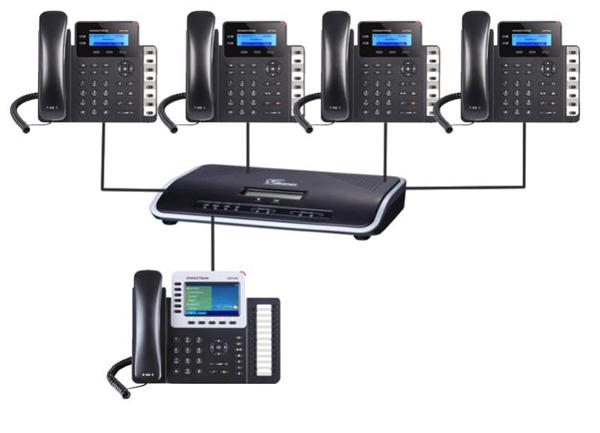 مزیت ها و معایب خطوط تلفن VoIP